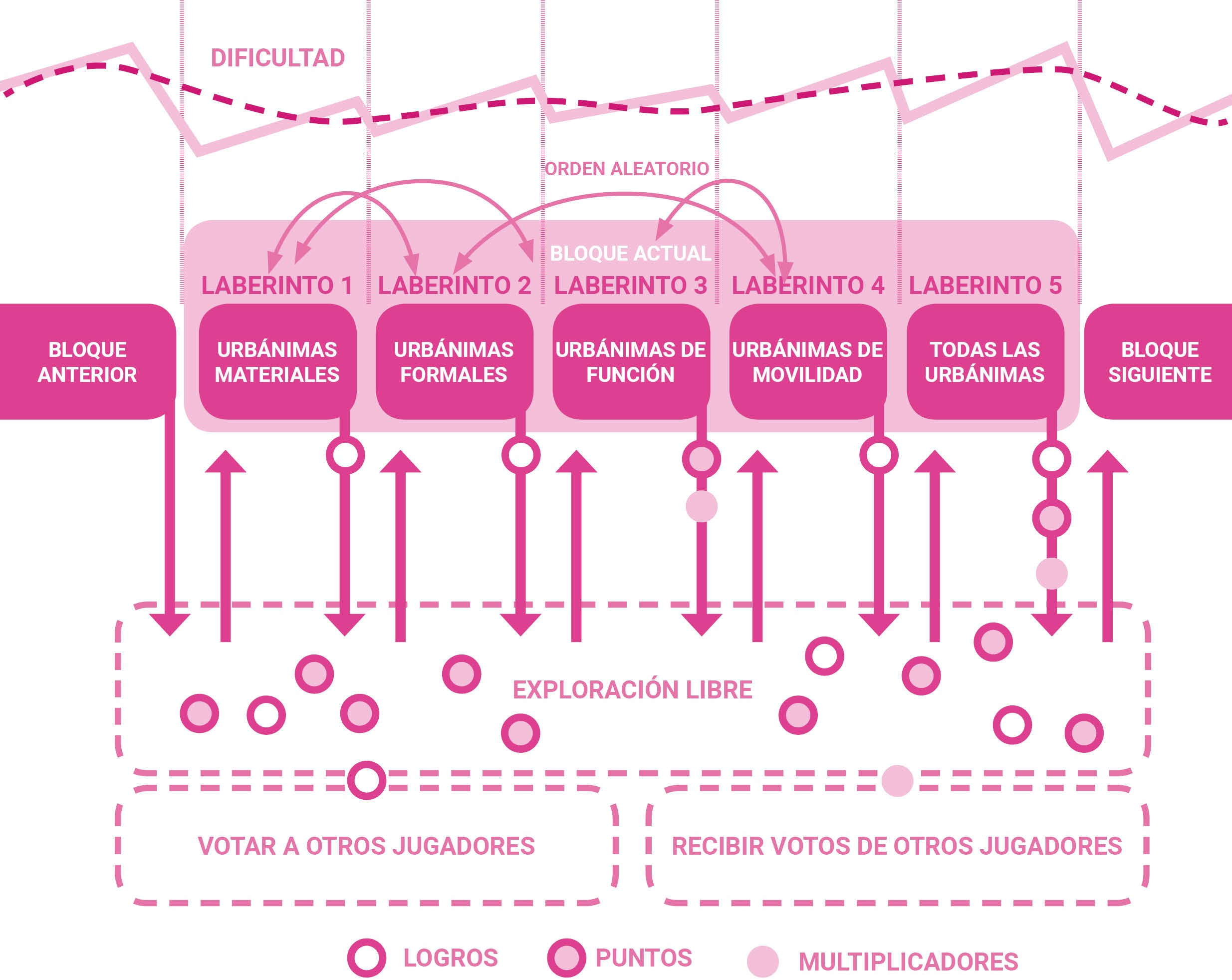 DiagramaMisiones_R